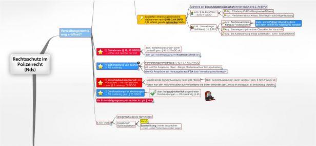 Rechtsschutz im Polizeirecht - juraLIB - Mindmaps, Schemata