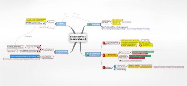 Rechtsnachfolge im VerwaltungsR - juraLIB - Mindmaps, Schemata  Rechtsnachfolge...