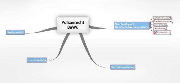 Polizeirecht Berlin - juraLIB - Mindmaps, Schemata
