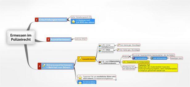 Ermessen im Polizeirecht - juraLIB - Mindmaps, Schemata